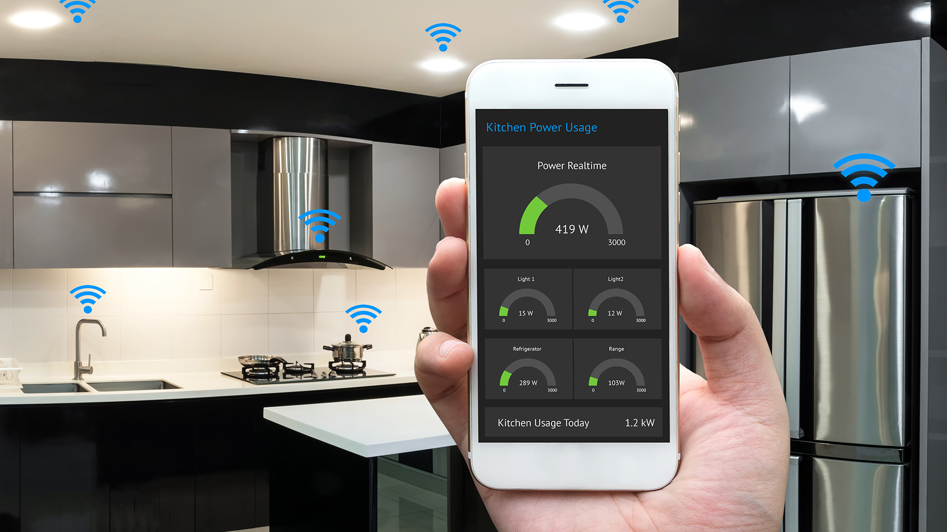 IOT Devices in Kitchen being Controlled by a Mobile App